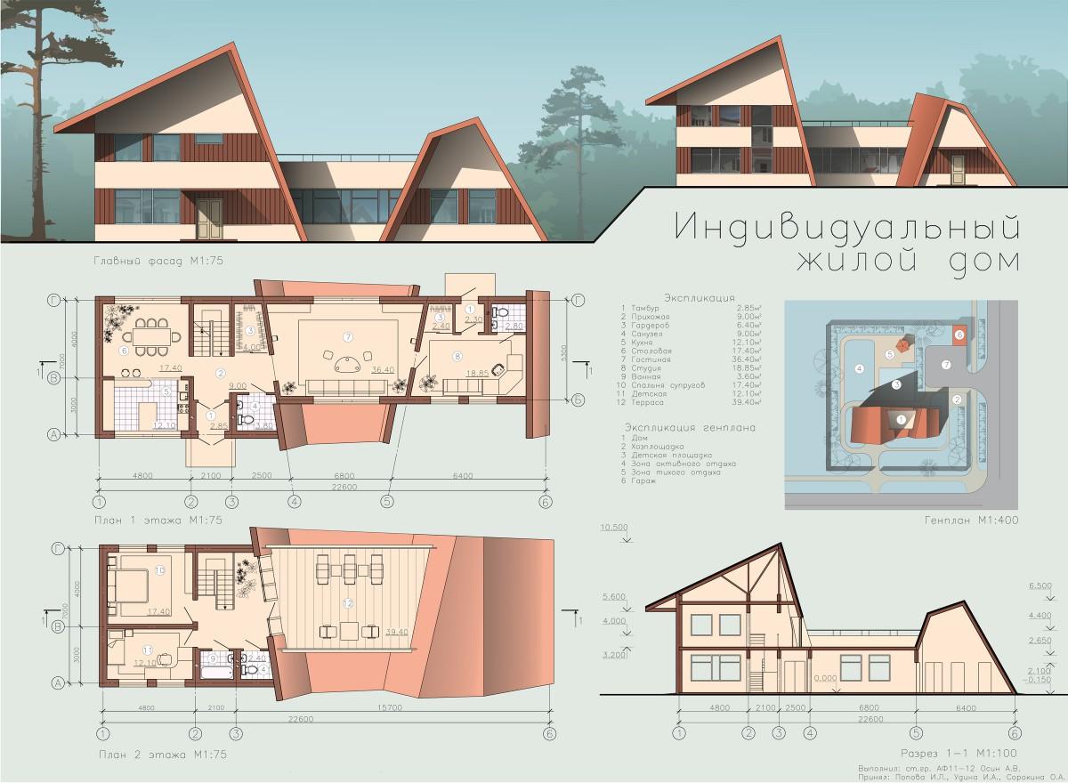 e584ead09196 Индивидуальное проектирование домов и коттеджей — ИнноваСтрой